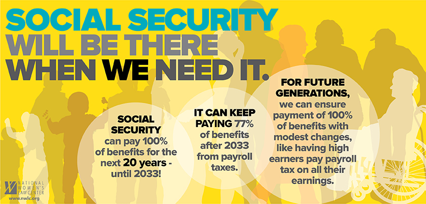 National Woman's Law | Social Security Law